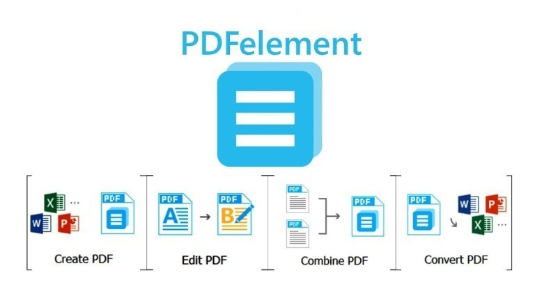 PDFelement 6 Professional Crack By Wondershare + Serial Key